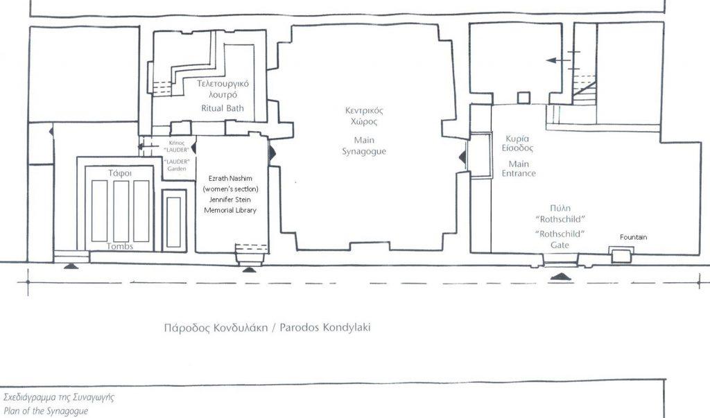 Plan of the Etz Hayyim synagogue.